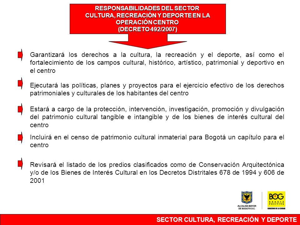 SECTOR CULTURA, RECREACIÓN Y DEPORTE 1.