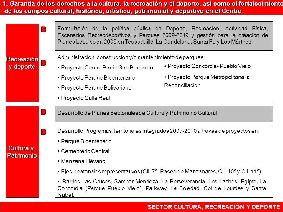 SECTOR CULTURA, RECREACIÓN Y DEPORTE 2.