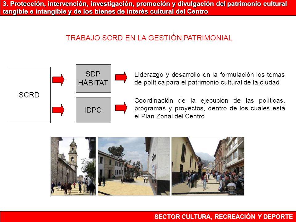 SECTOR CULTURA, RECREACIÓN Y DEPORTE SCRD Liderazgo y desarrollo en la formulación los temas de política para el patrimonio cultural de la ciudad Coordinación de la ejecución de las políticas, programas y proyectos, dentro de los cuales está el Plan Zonal del Centro TRABAJO SCRD EN LA GESTIÓN PATRIMONIAL SDP HÁBITAT IDPC 3.