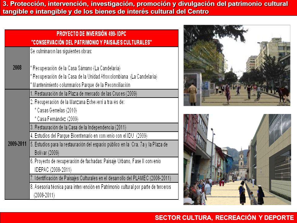 SECTOR CULTURA, RECREACIÓN Y DEPORTE 3. Protección,intervención, investigación, promoción y divulgación del patrimonio cultural 3. Protección, interve