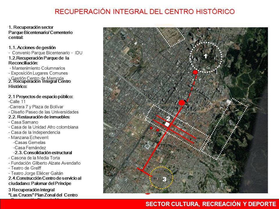 5 9 1 2 3 2. Recuperación Integral Centro Histórico: 2.1 Proyectos de espacio público: -Calle 11 -Carrera 7 y Plaza de Bolívar - Diseño Paseo de las U