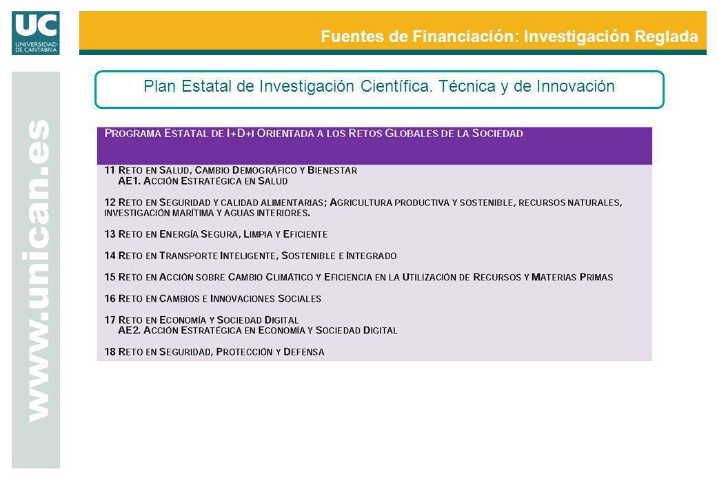 www.unican.es Fuentes de Financiación: Investigación Reglada Plan Estatal de Investigación Científica. Técnica y de Innovación