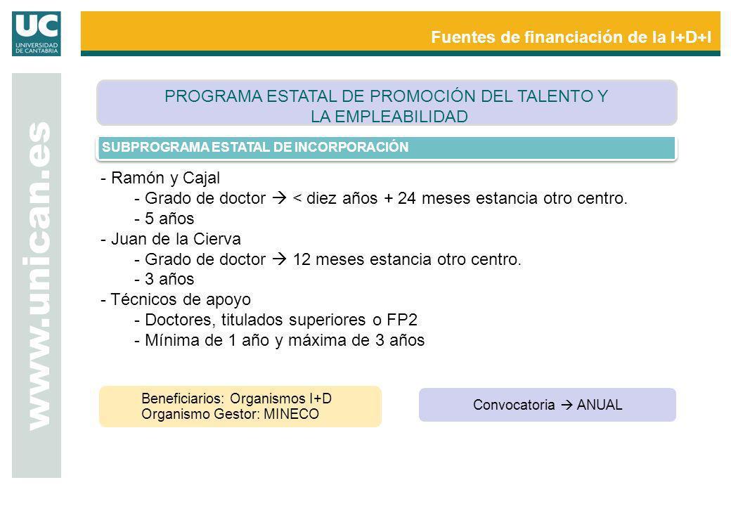 www.unican.es Fuentes de financiación de la I+D+I SUBPROGRAMA ESTATAL DE INCORPORACIÓN - Ramón y Cajal - Grado de doctor < diez años + 24 meses estanc
