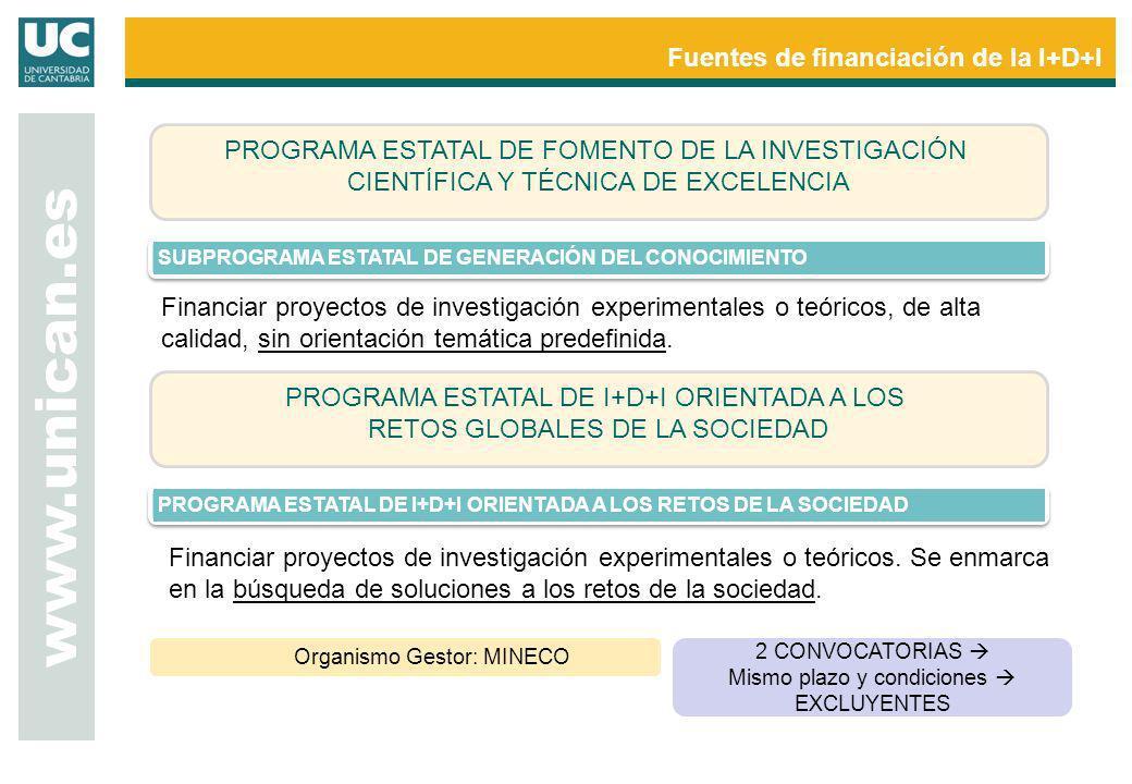 www.unican.es Fuentes de financiación de la I+D+I PROGRAMA ESTATAL DE FOMENTO DE LA INVESTIGACIÓN CIENTÍFICA Y TÉCNICA DE EXCELENCIA SUBPROGRAMA ESTAT