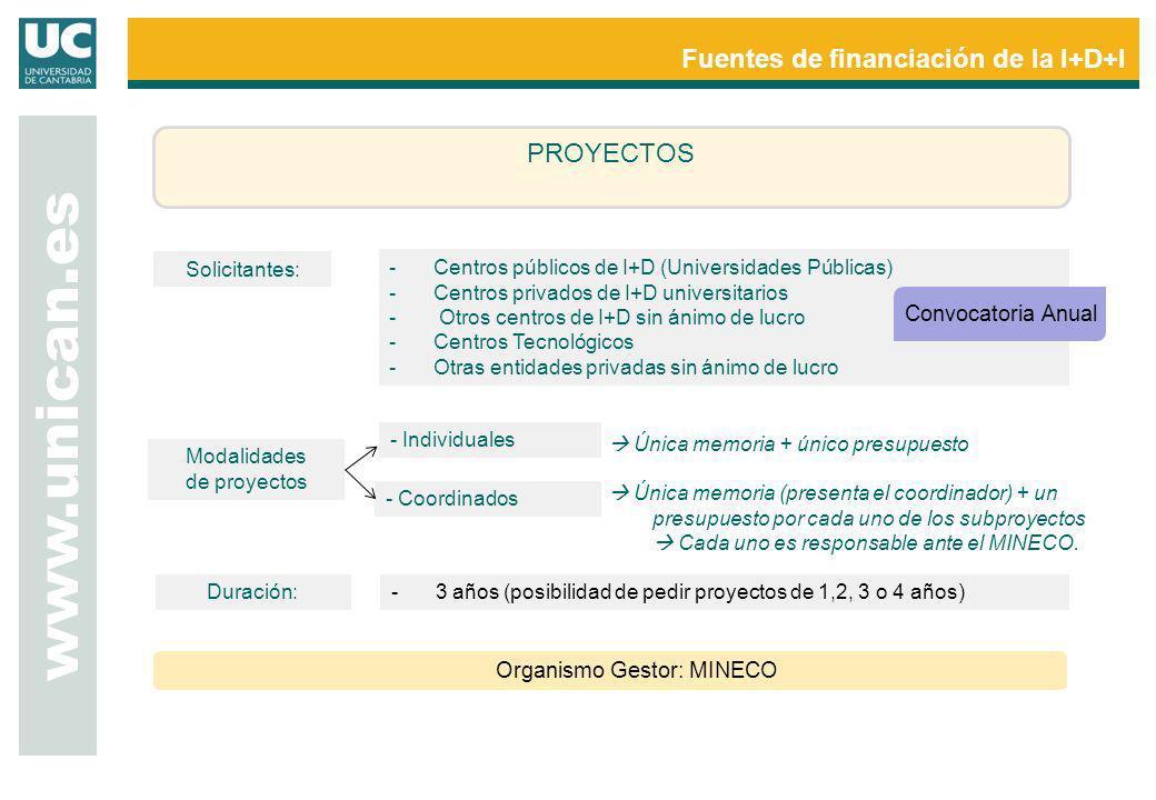 www.unican.es Fuentes de financiación de la I+D+I PROYECTOS Organismo Gestor: MINECO Modalidades de proyectos - Individuales - Coordinados Única memor