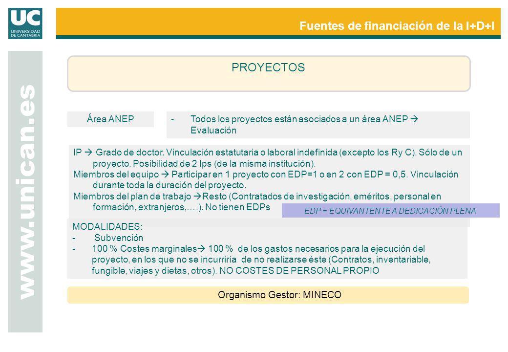 www.unican.es Fuentes de financiación de la I+D+I Organismo Gestor: MINECO Área ANEP-Todos los proyectos están asociados a un área ANEP Evaluación IP