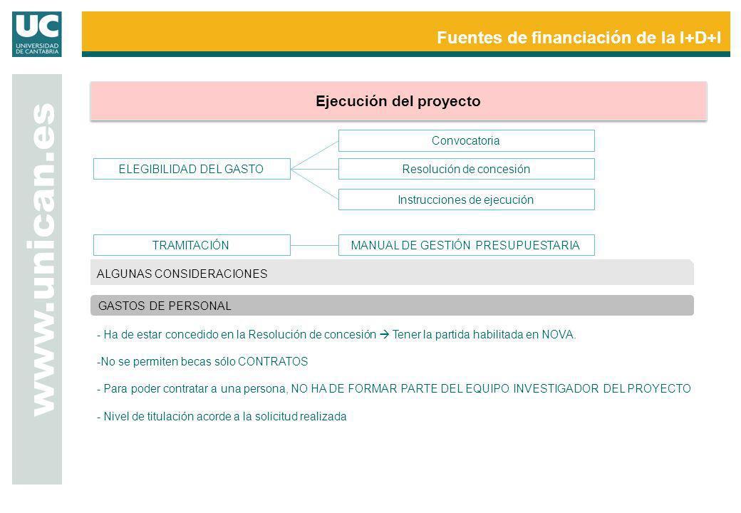 Fuentes de financiación de la I+D+I www.unican.es Ejecución del proyecto Convocatoria ELEGIBILIDAD DEL GASTOResolución de concesión Instrucciones de e