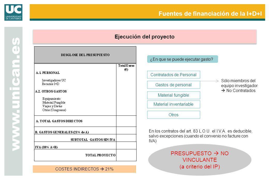 www.unican.es Ejecución del proyecto ¿En que se puede ejecutar gasto? Contratados de Personal Gastos de personal Material fungible Material inventaria