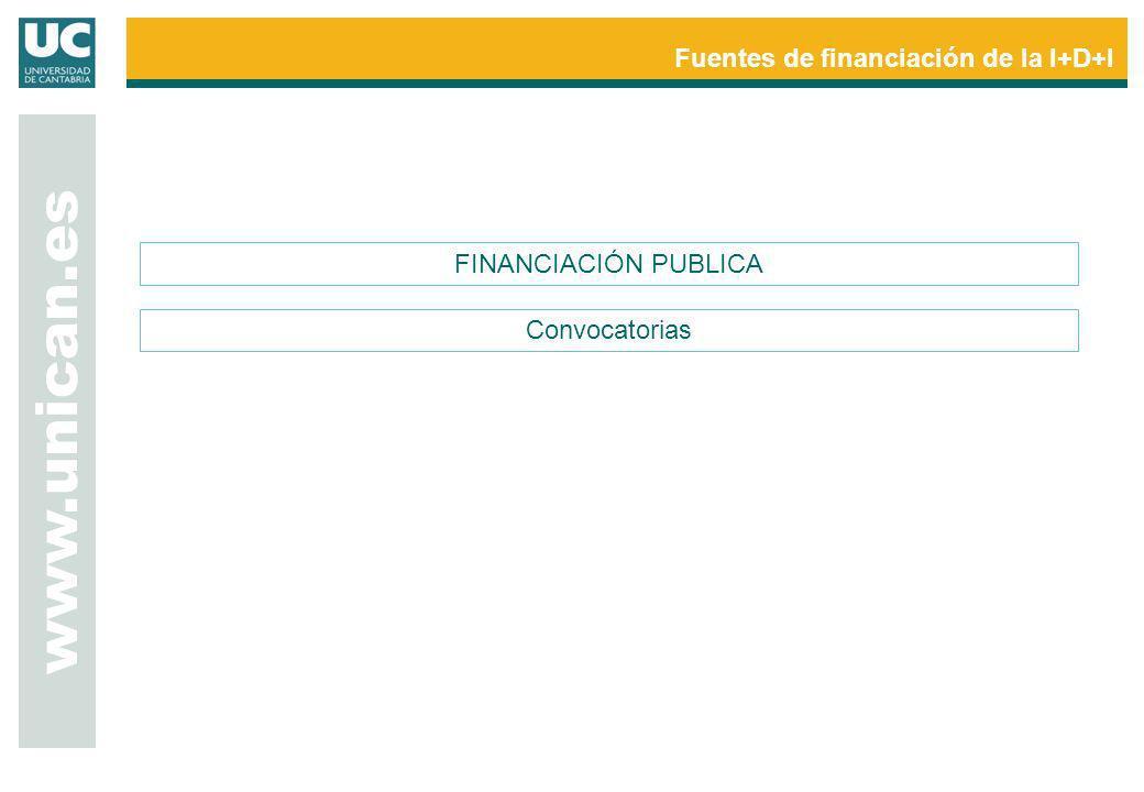 www.unican.es Fuentes de financiación de la I+D+I PROGRAMA ESTATAL DE FOMENTO DE LA INVESTIGACIÓN CIENTÍFICA Y TÉCNICA DE EXCELENCIA SUBPROGRAMA ESTATAL DE GENERACIÓN DEL CONOCIMIENTO PROGRAMA ESTATAL DE I+D+I ORIENTADA A LOS RETOS GLOBALES DE LA SOCIEDAD PROGRAMA ESTATAL DE I+D+I ORIENTADA A LOS RETOS DE LA SOCIEDAD Organismo Gestor: MINECO Financiar proyectos de investigación experimentales o teóricos, de alta calidad, sin orientación temática predefinida.