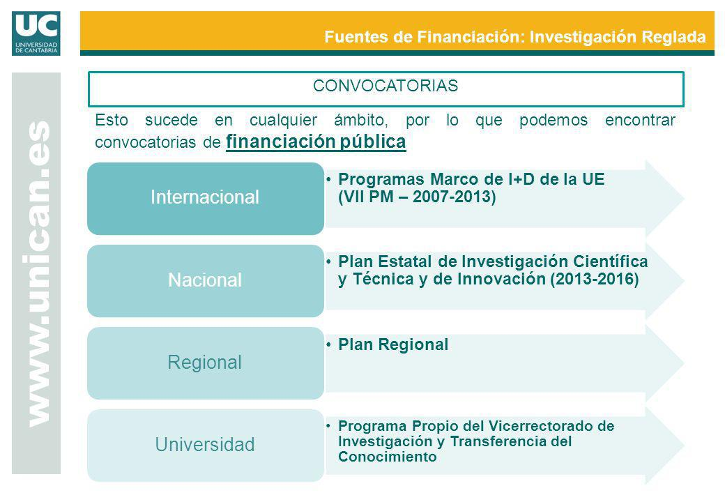 www.unican.es Fuentes de Financiación: Investigación Reglada Programas Marco de I+D de la UE (VII PM – 2007-2013) Internacional Plan Estatal de Invest