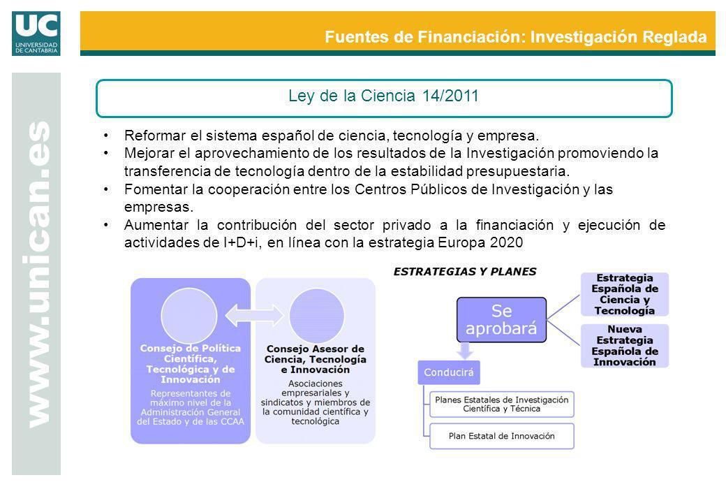 www.unican.es Fuentes de Financiación: Investigación Reglada Líneas Instrumentales Ley de la Ciencia 14/2011 Reformar el sistema español de ciencia, t