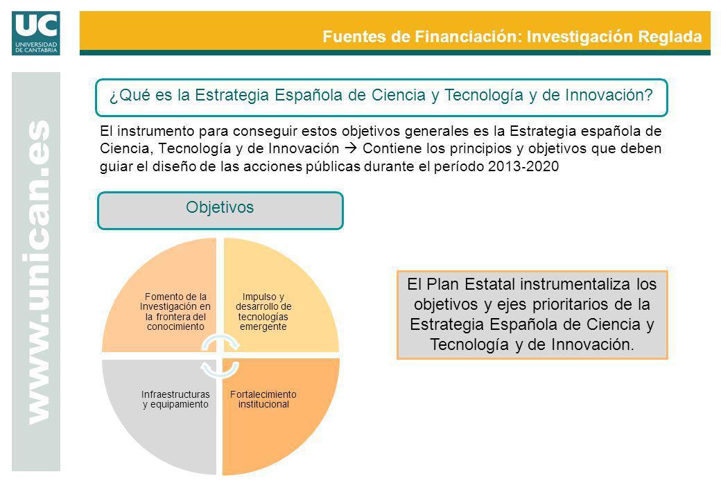 www.unican.es Fuentes de Financiación: Investigación Reglada ¿Qué es la Estrategia Española de Ciencia y Tecnología y de Innovación? El instrumento pa