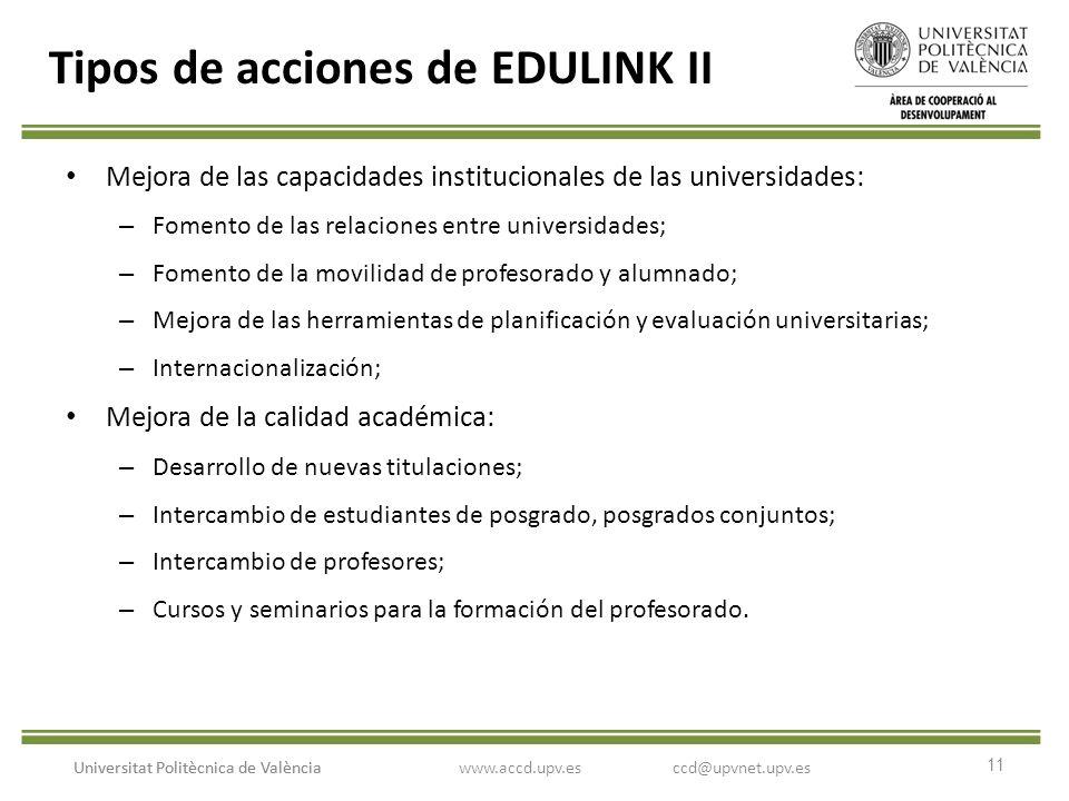 11 Universitat Politècnica de València Tipos de acciones de EDULINK II Mejora de las capacidades institucionales de las universidades: – Fomento de la