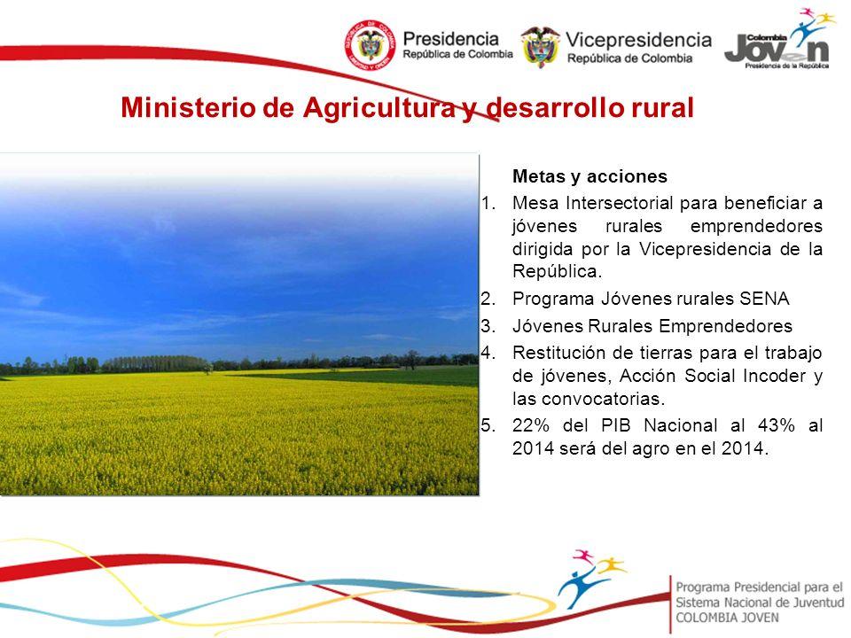 Ministerio de Agricultura y desarrollo rural Metas y acciones 1.Mesa Intersectorial para beneficiar a jóvenes rurales emprendedores dirigida por la Vicepresidencia de la República.