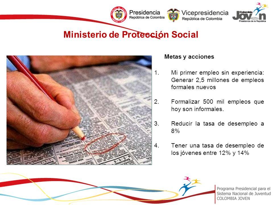 Ministerio de Protección Social Metas y acciones 1.Mi primer empleo sin experiencia: Generar 2,5 millones de empleos formales nuevos 2.Formalizar 500 mil empleos que hoy son informales.