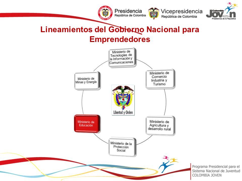 Lineamientos del Gobierno Nacional para Emprendedores