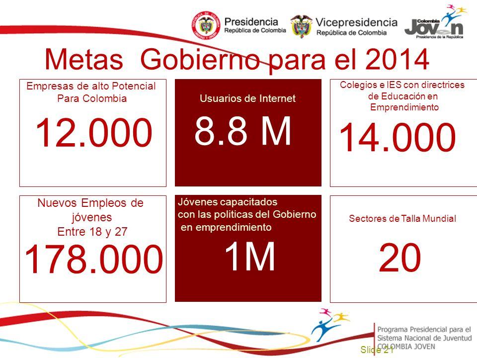 Metas Gobierno para el 2014 Slide 21 Colegios e IES con directrices de Educación en Emprendimiento Usuarios de Internet Nuevos Empleos de jóvenes Entre 18 y 27 Jóvenes capacitados con las politicas del Gobierno en emprendimiento Empresas de alto Potencial Para Colombia 12.000 8.8 M 14.000 20 1M 178.000 Sectores de Talla Mundial