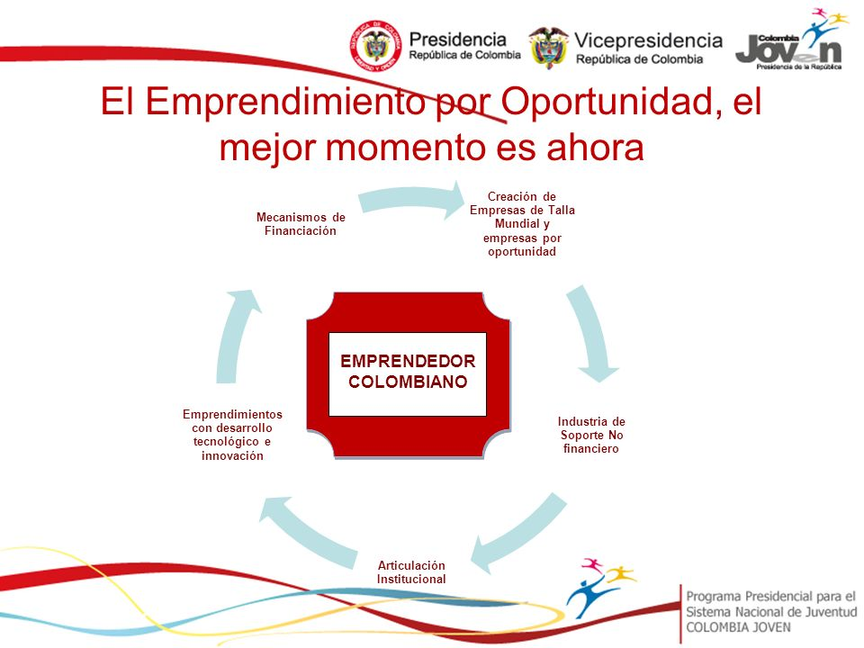 El Emprendimiento por Oportunidad, el mejor momento es ahora EMPRENDEDOR COLOMBIANO
