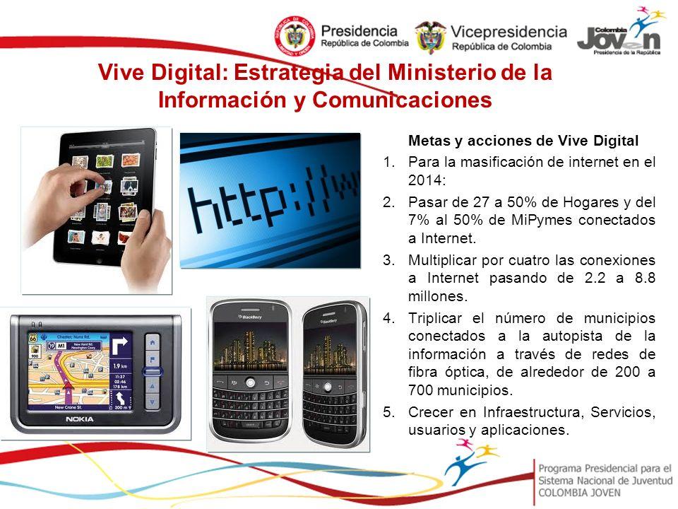 Vive Digital: Estrategia del Ministerio de la Información y Comunicaciones Metas y acciones de Vive Digital 1.Para la masificación de internet en el 2014: 2.Pasar de 27 a 50% de Hogares y del 7% al 50% de MiPymes conectados a Internet.
