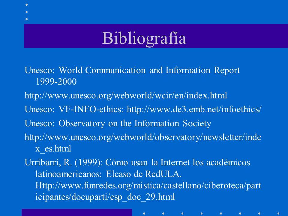 Bibliografía Unesco: World Communication and Information Report 1999-2000 http://www.unesco.org/webworld/wcir/en/index.html Unesco: VF-INFO-ethics: ht