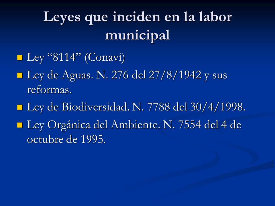 Leyes que inciden en la labor municipal Ley 8114 (Conavi) Ley 8114 (Conavi) Ley de Aguas. N. 276 del 27/8/1942 y sus reformas. Ley de Aguas. N. 276 de