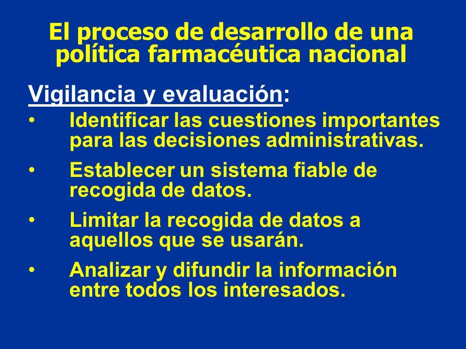 El proceso de desarrollo de una política farmacéutica nacional Vigilancia y evaluación: Identificar las cuestiones importantes para las decisiones administrativas.