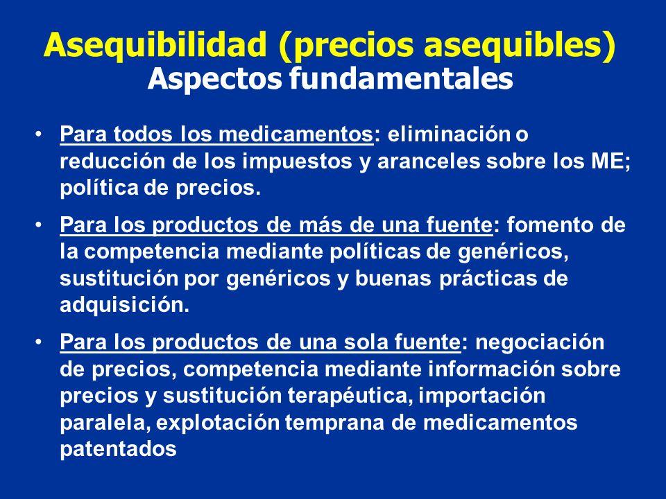 Asequibilidad (precios asequibles) Aspectos fundamentales Para todos los medicamentos: eliminación o reducción de los impuestos y aranceles sobre los ME; política de precios.