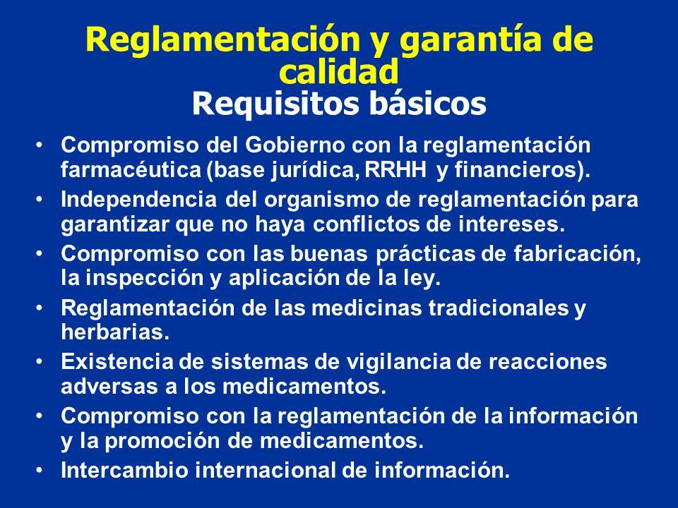 Reglamentación y garantía de calidad Requisitos básicos Compromiso del Gobierno con la reglamentación farmacéutica (base jurídica, RRHH y financieros).