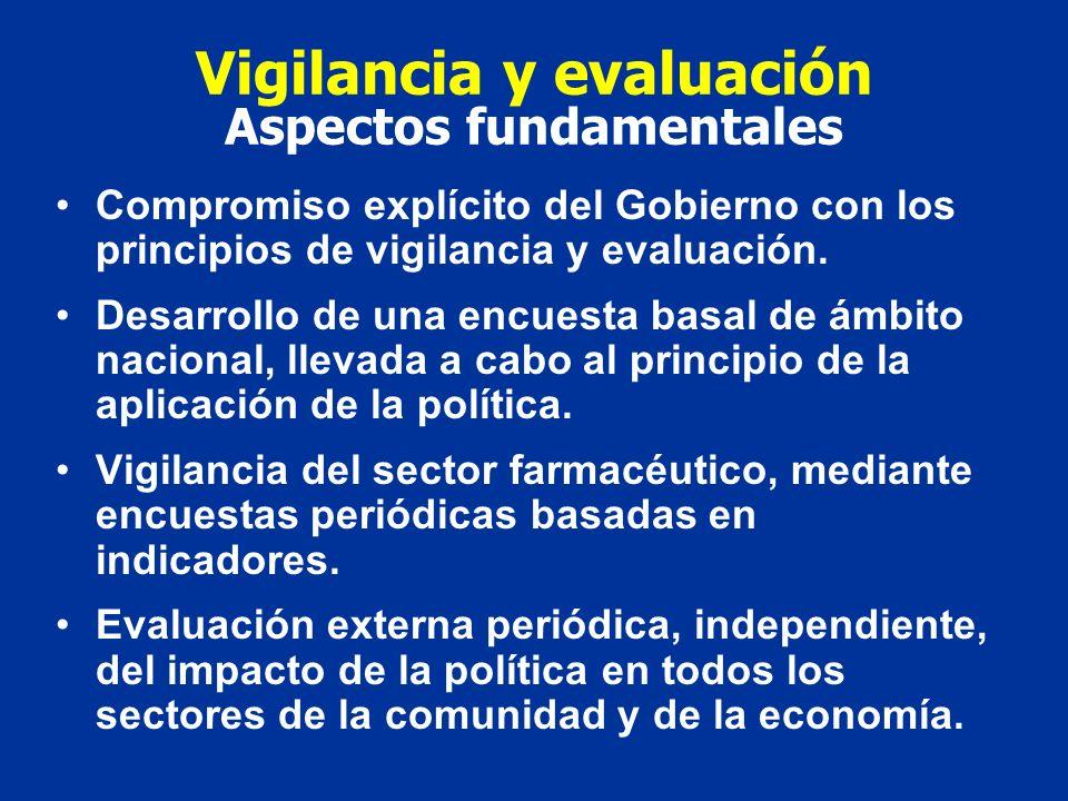 Vigilancia y evaluación Aspectos fundamentales Compromiso explícito del Gobierno con los principios de vigilancia y evaluación. Desarrollo de una encu