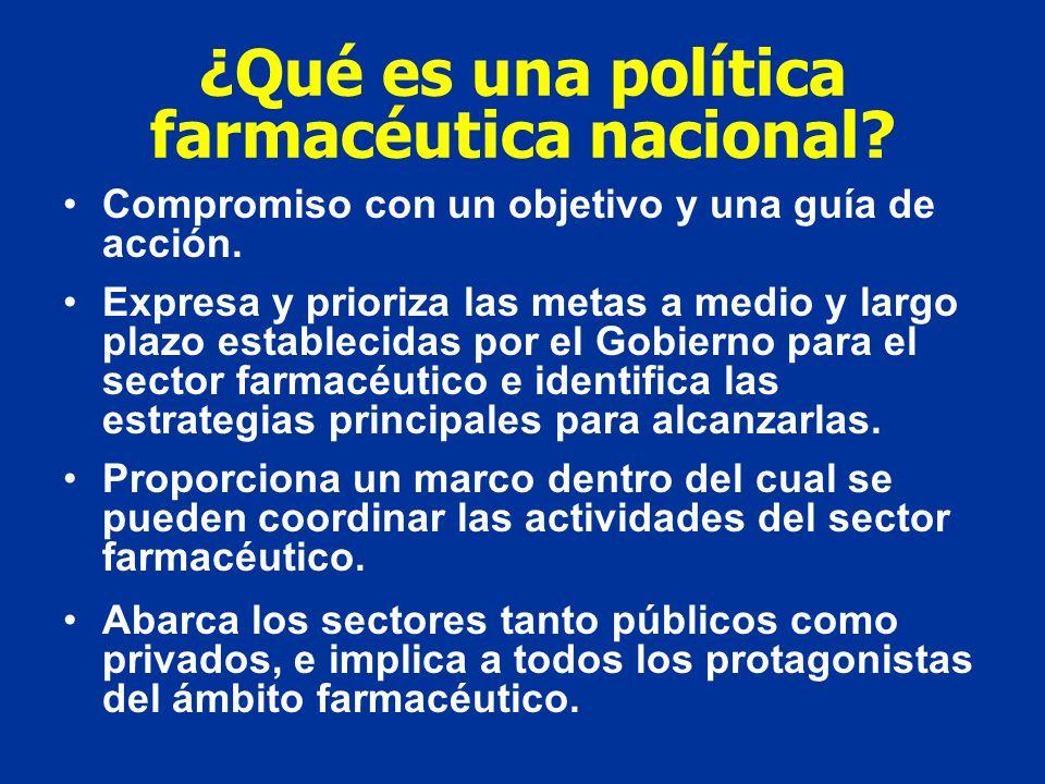 ¿Qué es una política farmacéutica nacional? Compromiso con un objetivo y una guía de acción. Expresa y prioriza las metas a medio y largo plazo establ