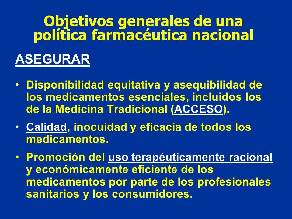 Objetivos generales de una política farmacéutica nacional ASEGURAR Disponibilidad equitativa y asequibilidad de los medicamentos esenciales, incluidos