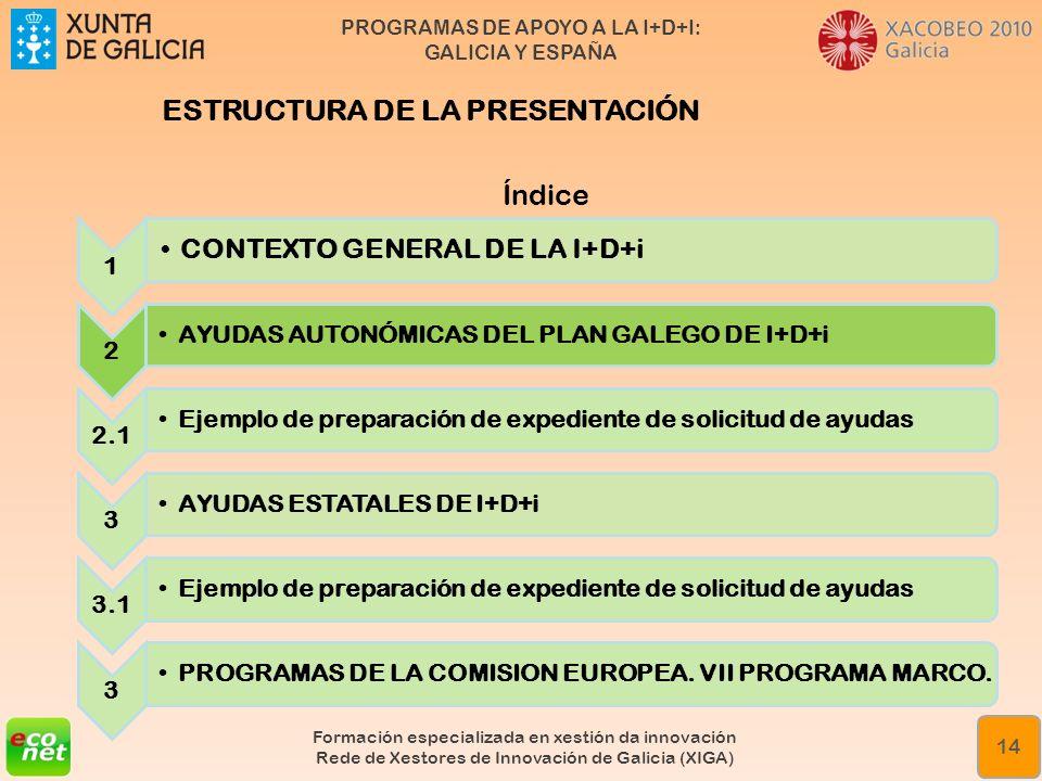 PROGRAMAS DE APOYO A LA I+D+I: GALICIA Y ESPAÑA Formación especializada en xestión da innovación Rede de Xestores de Innovación de Galicia (XIGA) 14 Í