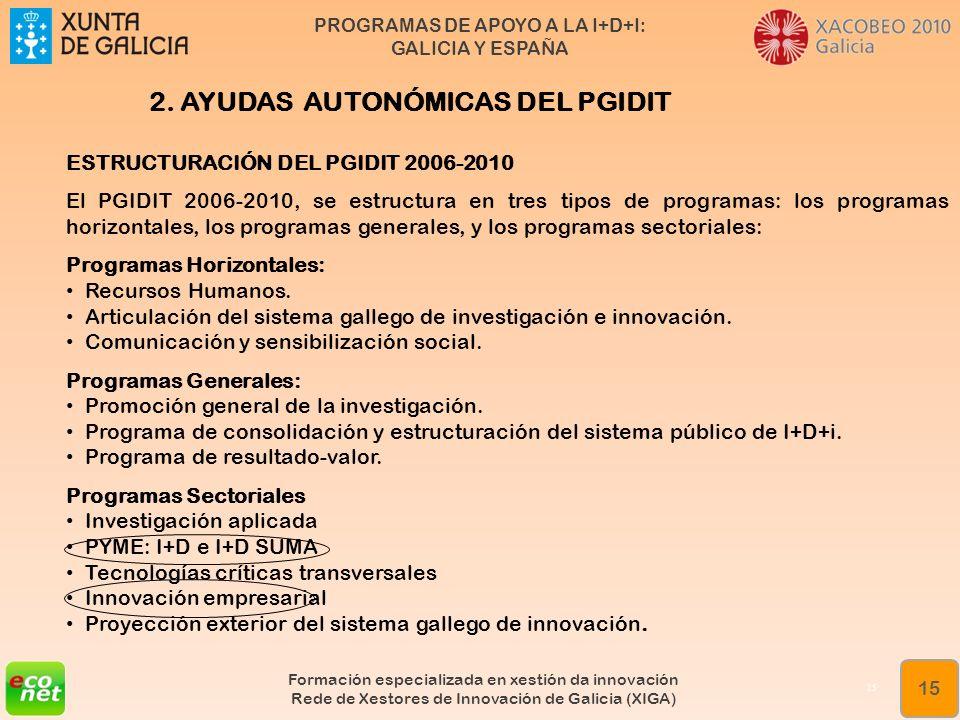 PROGRAMAS DE APOYO A LA I+D+I: GALICIA Y ESPAÑA Formación especializada en xestión da innovación Rede de Xestores de Innovación de Galicia (XIGA) 15 2