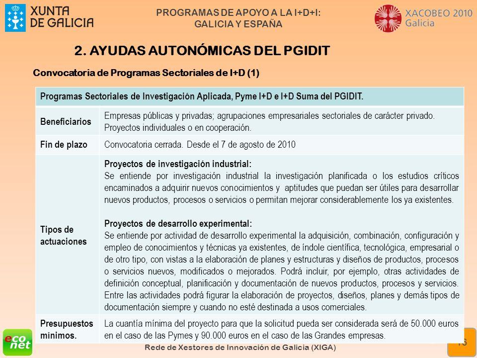 PROGRAMAS DE APOYO A LA I+D+I: GALICIA Y ESPAÑA Formación especializada en xestión da innovación Rede de Xestores de Innovación de Galicia (XIGA) 16 2