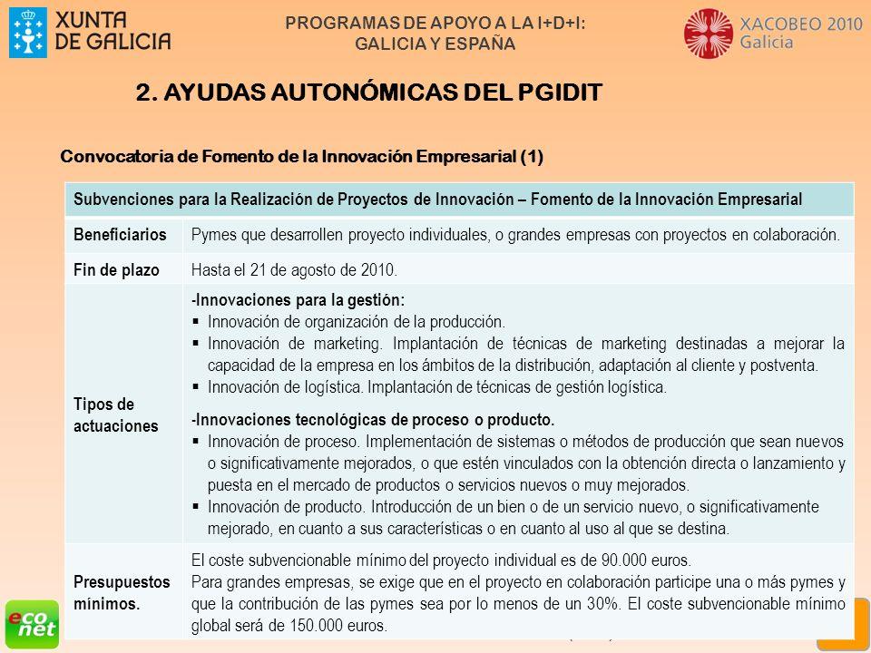 PROGRAMAS DE APOYO A LA I+D+I: GALICIA Y ESPAÑA Formación especializada en xestión da innovación Rede de Xestores de Innovación de Galicia (XIGA) 19 2