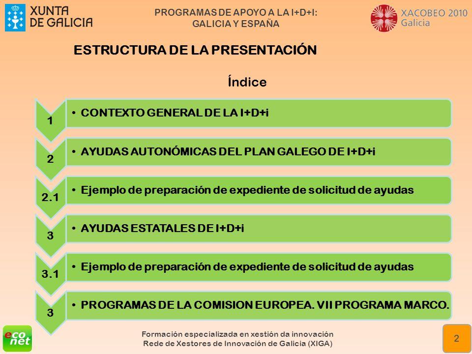 PROGRAMAS DE APOYO A LA I+D+I: GALICIA Y ESPAÑA Formación especializada en xestión da innovación Rede de Xestores de Innovación de Galicia (XIGA) 23 Índice ESTRUCTURA DE LA PRESENTACIÓN 1 CONTEXTO GENERAL DE LA I+D+i 2 AYUDAS AUTONÓMICAS DEL PLAN GALEGO DE I+D+i 2.1 Ejemplo de preparación de expediente de solicitud de ayudas 3 AYUDAS ESTATALES DE I+D+i 3.1 Ejemplo de preparación de expediente de solicitud de ayudas 3 PROGRAMAS DE LA COMISION EUROPEA.