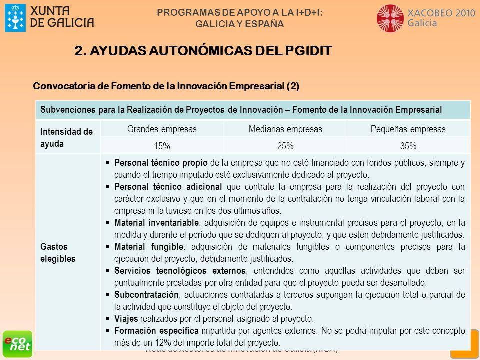 PROGRAMAS DE APOYO A LA I+D+I: GALICIA Y ESPAÑA Formación especializada en xestión da innovación Rede de Xestores de Innovación de Galicia (XIGA) 20 2