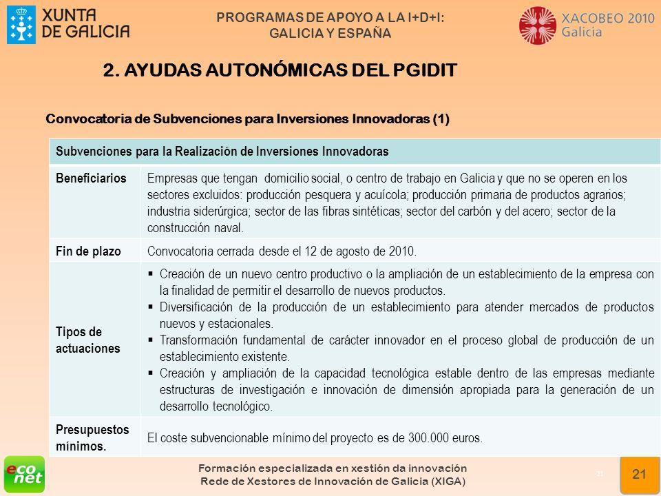 PROGRAMAS DE APOYO A LA I+D+I: GALICIA Y ESPAÑA Formación especializada en xestión da innovación Rede de Xestores de Innovación de Galicia (XIGA) 21 2