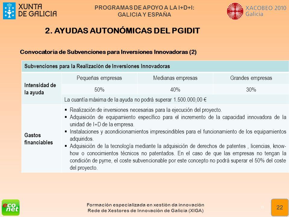 PROGRAMAS DE APOYO A LA I+D+I: GALICIA Y ESPAÑA Formación especializada en xestión da innovación Rede de Xestores de Innovación de Galicia (XIGA) 22 2