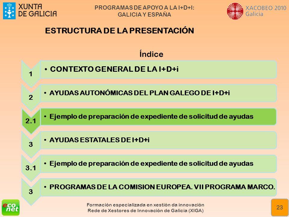 PROGRAMAS DE APOYO A LA I+D+I: GALICIA Y ESPAÑA Formación especializada en xestión da innovación Rede de Xestores de Innovación de Galicia (XIGA) 23 Í