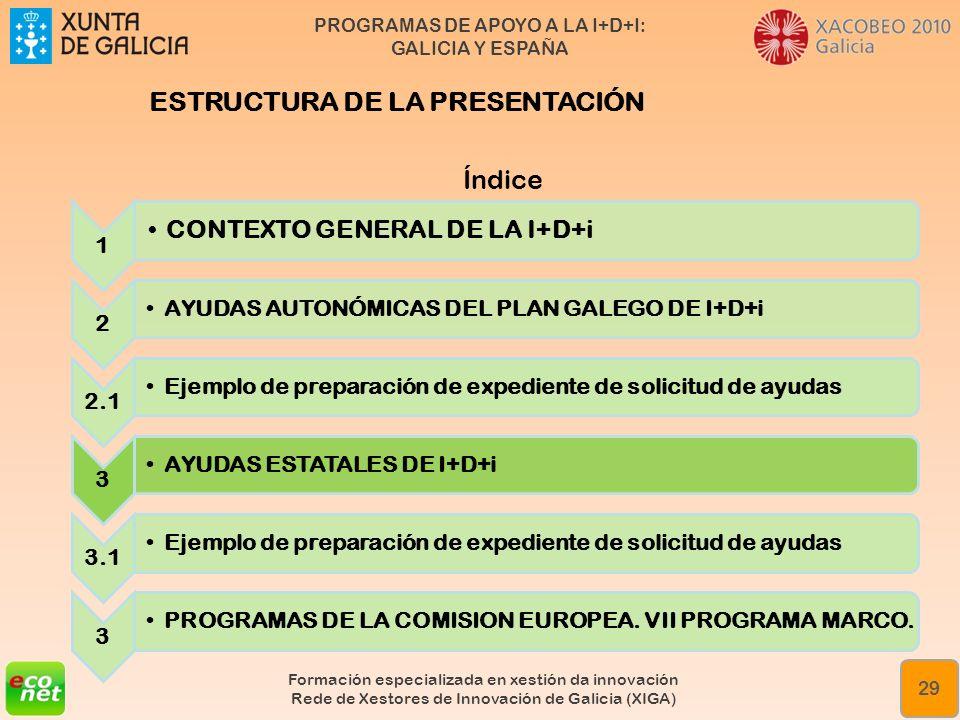 PROGRAMAS DE APOYO A LA I+D+I: GALICIA Y ESPAÑA Formación especializada en xestión da innovación Rede de Xestores de Innovación de Galicia (XIGA) 29 Í