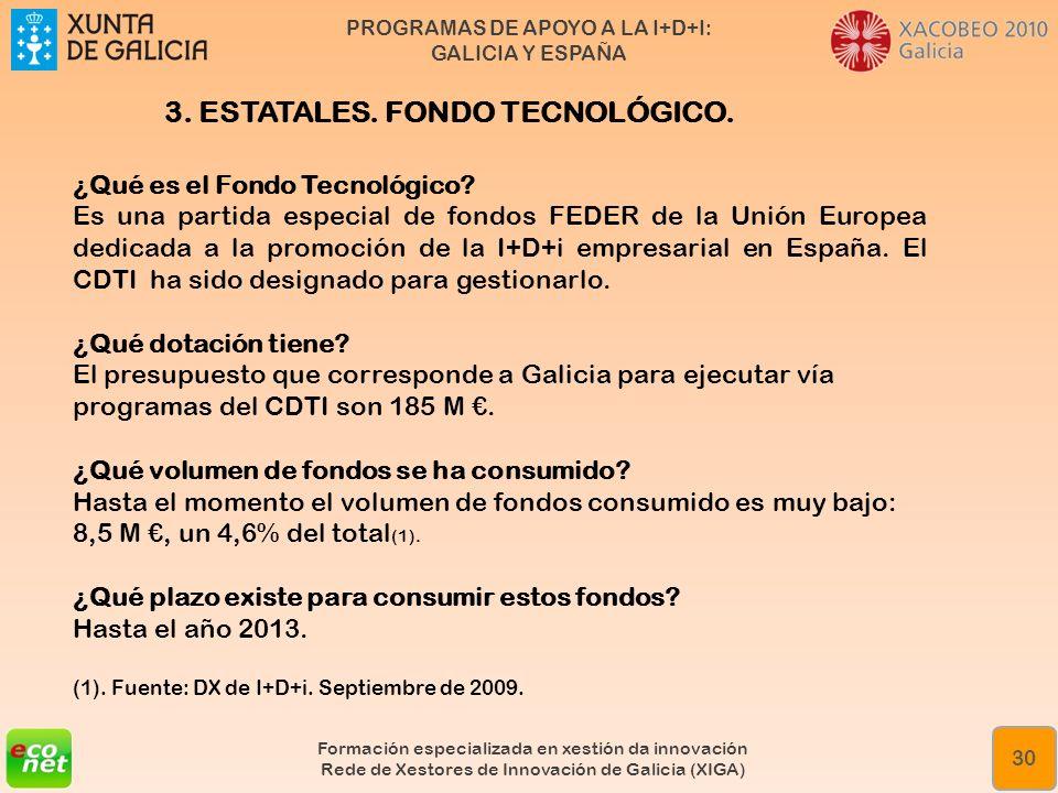PROGRAMAS DE APOYO A LA I+D+I: GALICIA Y ESPAÑA Formación especializada en xestión da innovación Rede de Xestores de Innovación de Galicia (XIGA) 30 ¿