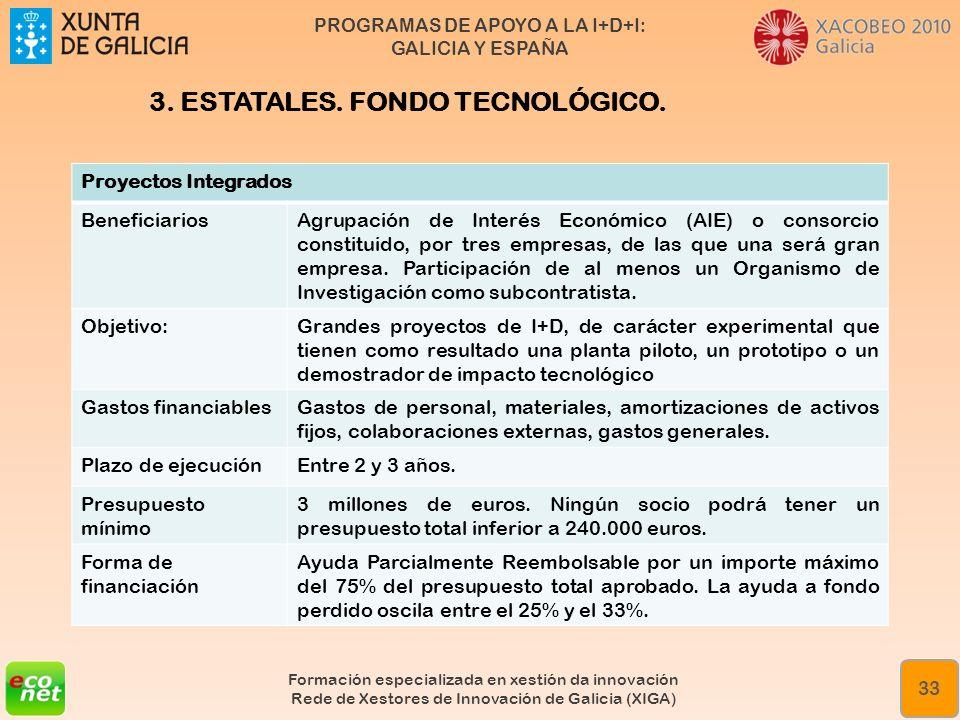 PROGRAMAS DE APOYO A LA I+D+I: GALICIA Y ESPAÑA Formación especializada en xestión da innovación Rede de Xestores de Innovación de Galicia (XIGA) 33 P