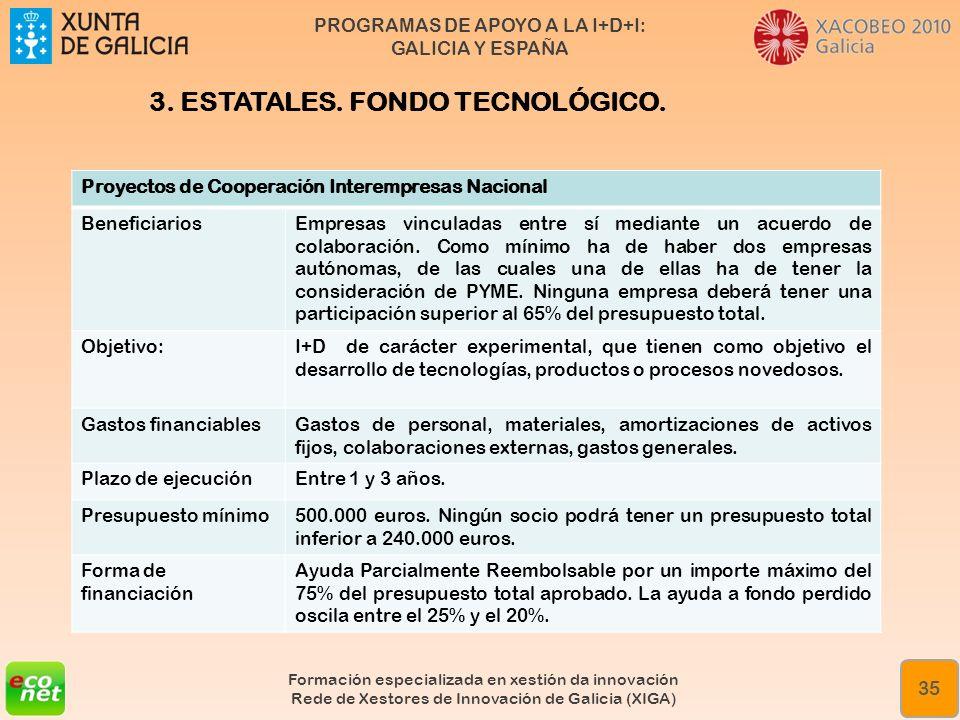 PROGRAMAS DE APOYO A LA I+D+I: GALICIA Y ESPAÑA Formación especializada en xestión da innovación Rede de Xestores de Innovación de Galicia (XIGA) 35 P