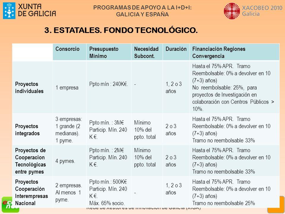 PROGRAMAS DE APOYO A LA I+D+I: GALICIA Y ESPAÑA Formación especializada en xestión da innovación Rede de Xestores de Innovación de Galicia (XIGA) 36 C