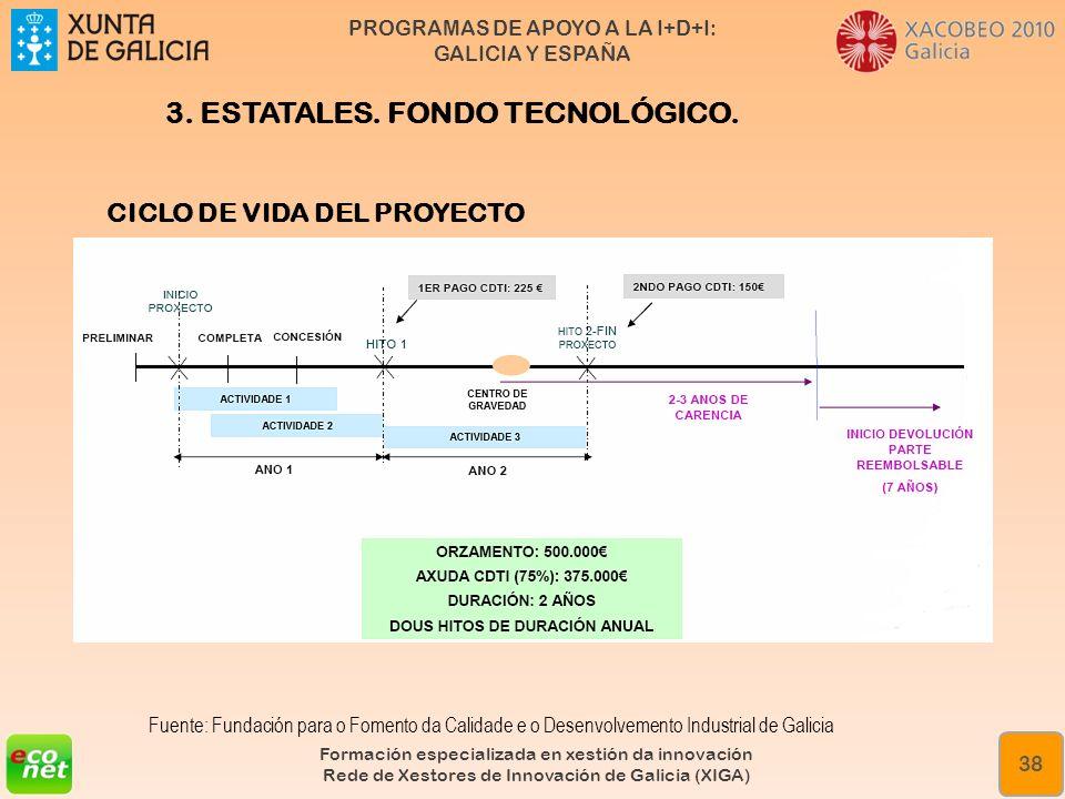 PROGRAMAS DE APOYO A LA I+D+I: GALICIA Y ESPAÑA Formación especializada en xestión da innovación Rede de Xestores de Innovación de Galicia (XIGA) 38 C