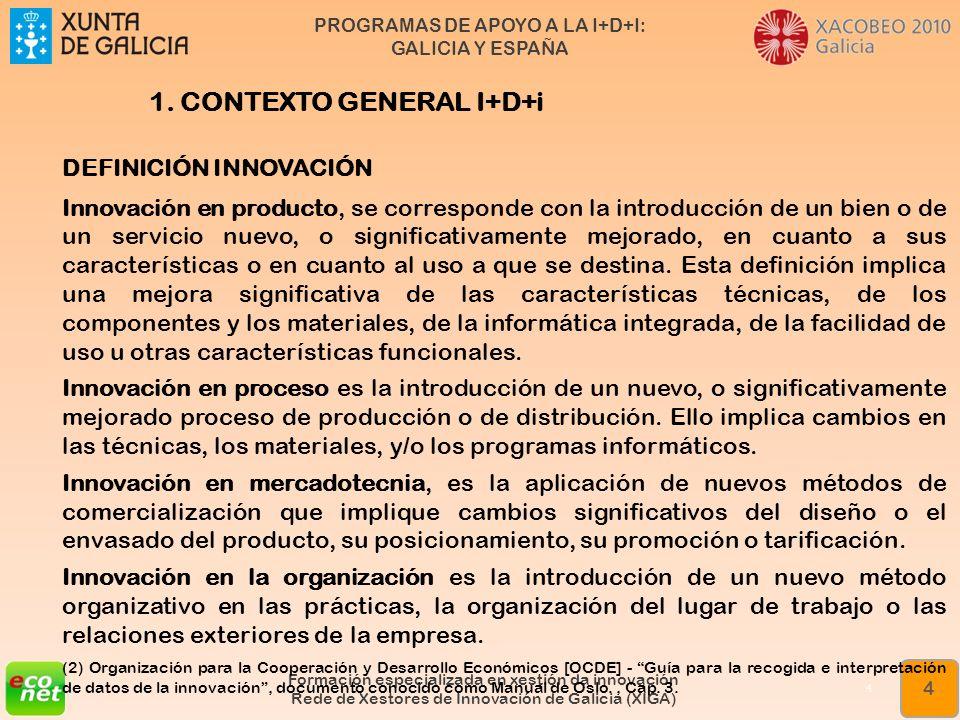 PROGRAMAS DE APOYO A LA I+D+I: GALICIA Y ESPAÑA Formación especializada en xestión da innovación Rede de Xestores de Innovación de Galicia (XIGA) 5 5 1.