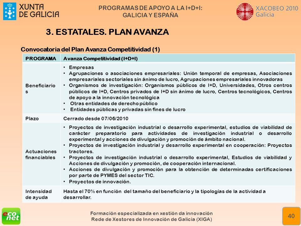 PROGRAMAS DE APOYO A LA I+D+I: GALICIA Y ESPAÑA Formación especializada en xestión da innovación Rede de Xestores de Innovación de Galicia (XIGA) 40 3