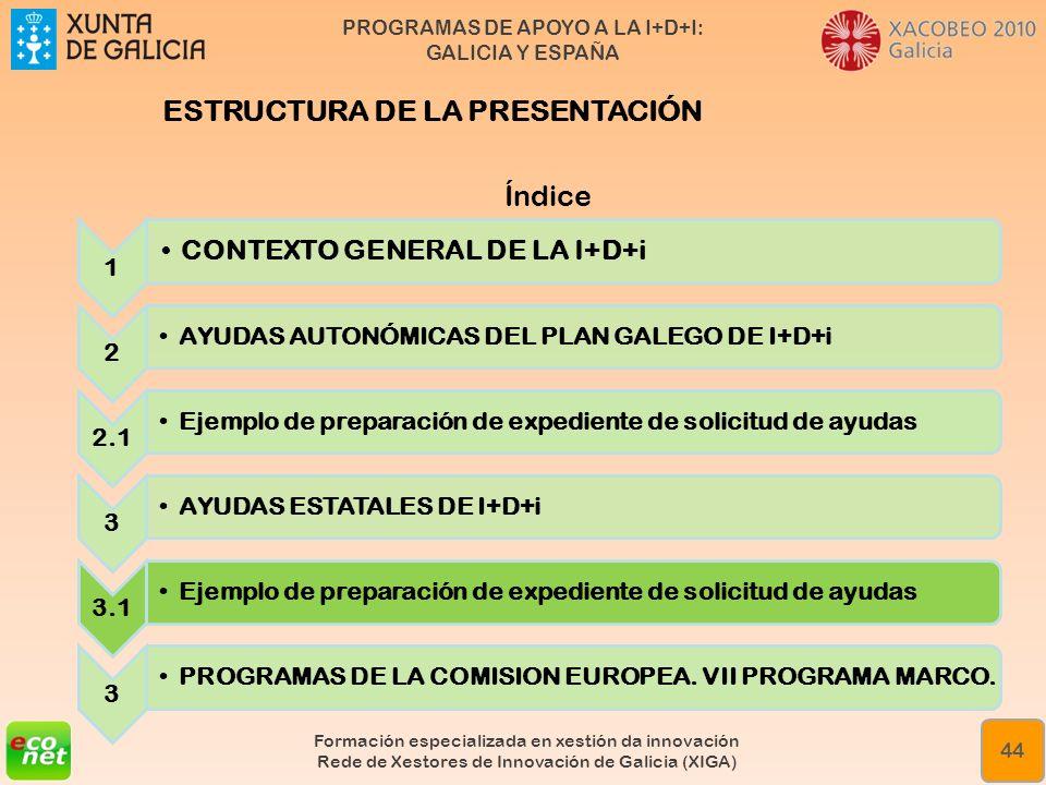 PROGRAMAS DE APOYO A LA I+D+I: GALICIA Y ESPAÑA Formación especializada en xestión da innovación Rede de Xestores de Innovación de Galicia (XIGA) 44 Í
