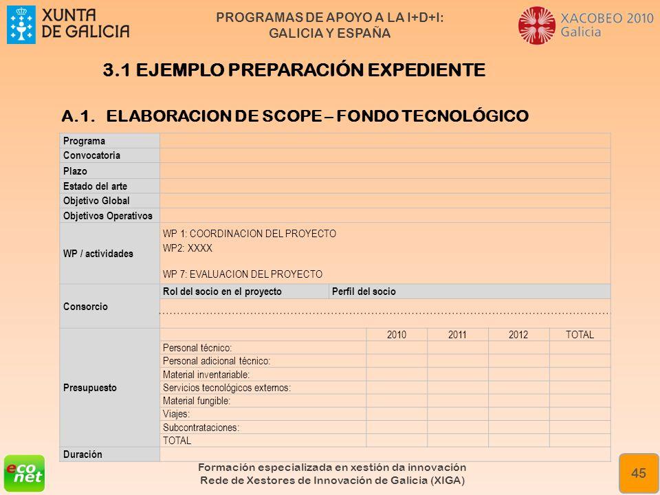 PROGRAMAS DE APOYO A LA I+D+I: GALICIA Y ESPAÑA Formación especializada en xestión da innovación Rede de Xestores de Innovación de Galicia (XIGA) 45 A